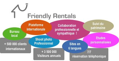 nuage Friendly Rentals